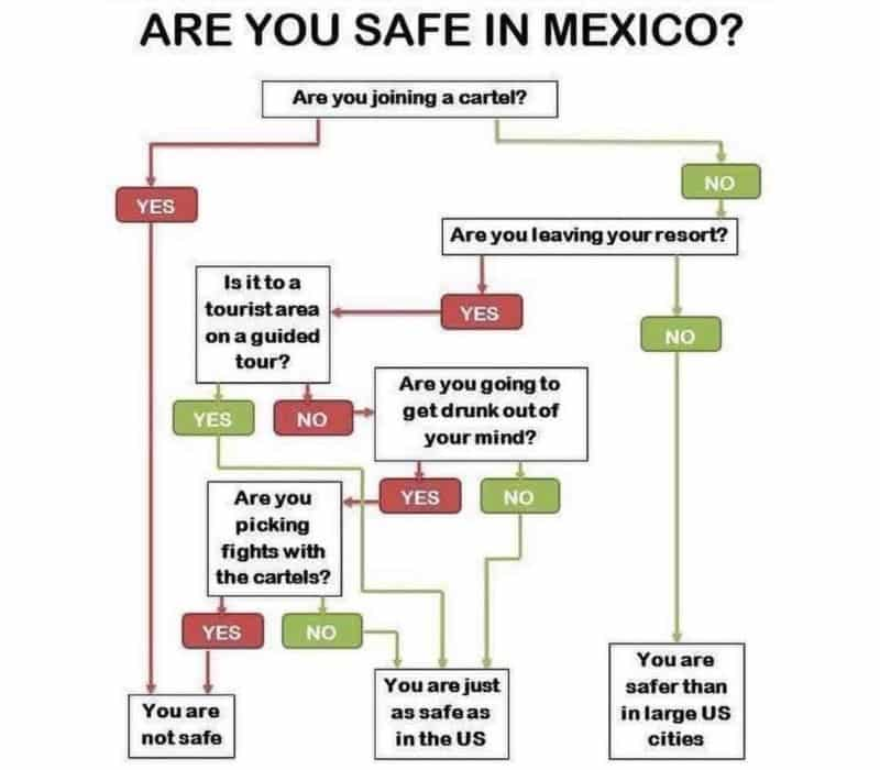 flow chart on how to stay safe in mexico by not joining a cartel